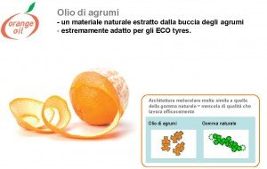 BluEarth orange oil2