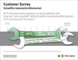 Infografik_Kundenbefragung
