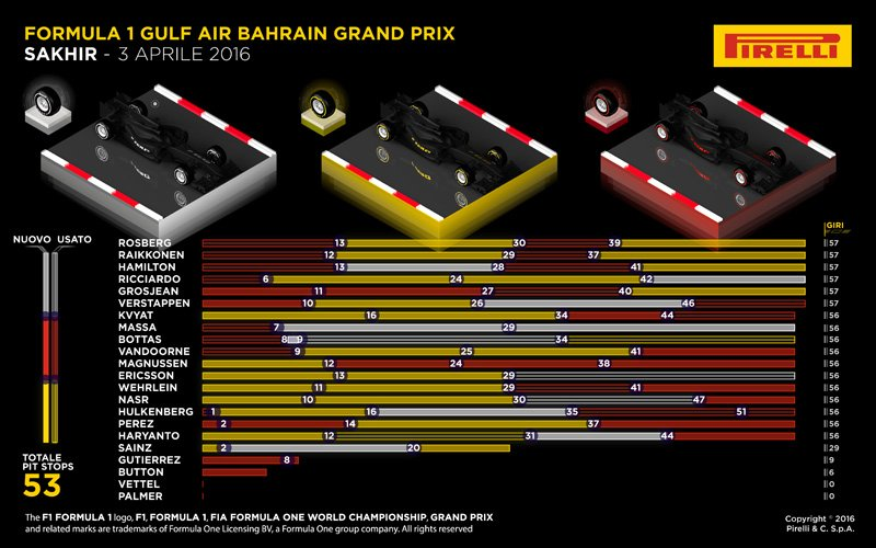 02-Bahrain-Race1-4k-It