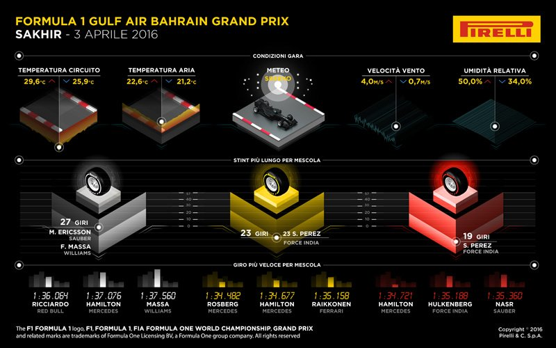 02-Bahrain-Race2-4k-It