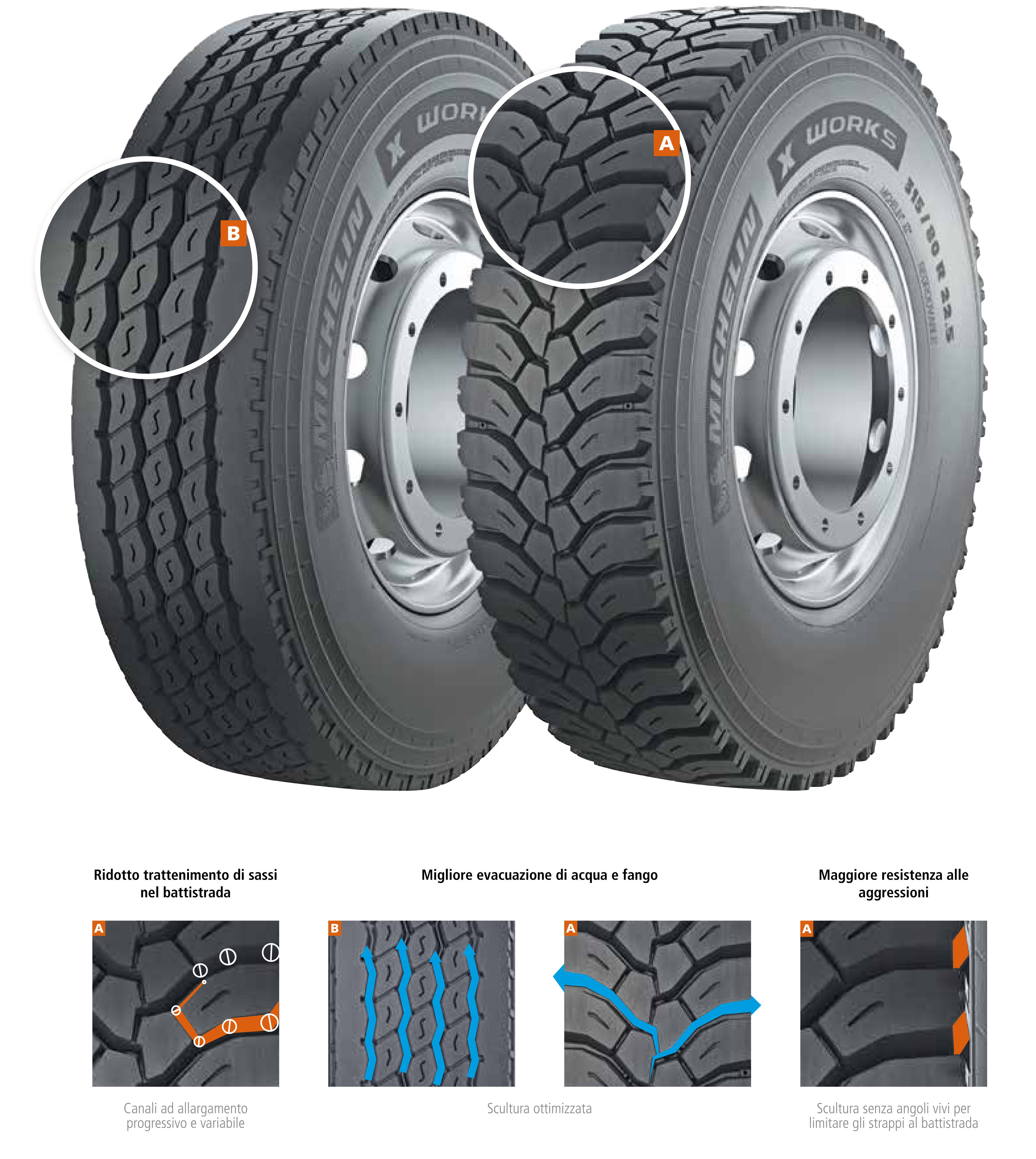 MICHELIN-X-WORKS_XZY_XDY_IT-3