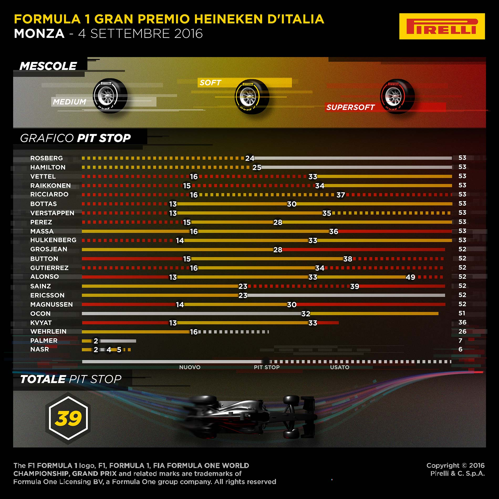 9436_Italian-Race1-IT