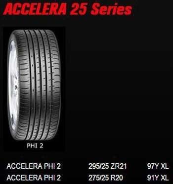 accelera_25_series