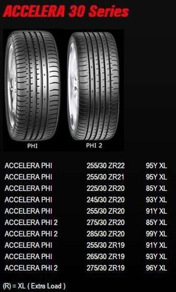 accelera_30_series