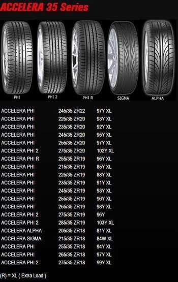 accelera_35_series