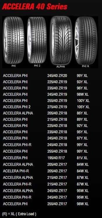 accelera_40_series