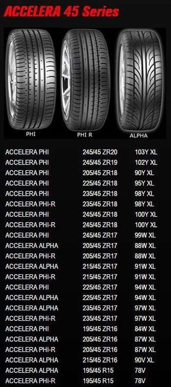 accelera_45_series
