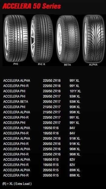 accelera_50_series
