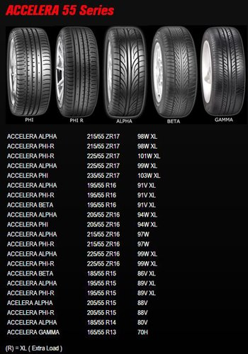 accelera_55_series