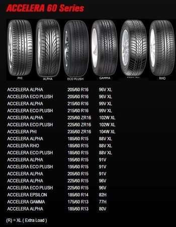 accelera_60_series