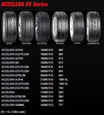 accelera_65_series