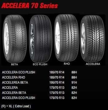 accelera_70_series