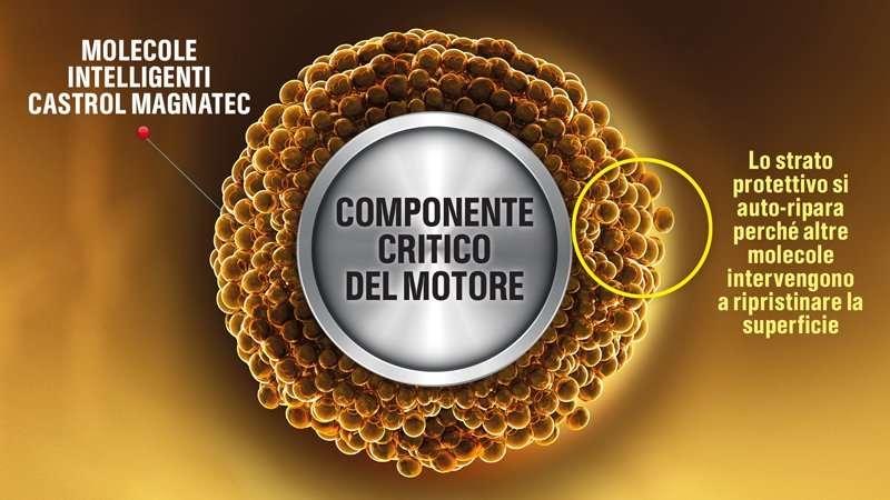 magnatec-stop-start-molecules-rush-in_IT