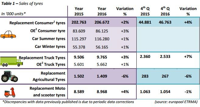statistiche vendita amazon